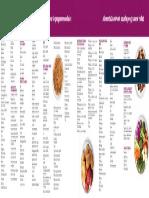 Zeropoints List - Purple - Fr Imdb2i