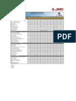 Planes-de-mantenciones-JMC-Carrying-Plus-2.5T-Euro-5