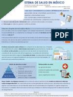S2_Act1_Leon_Cisneros_Cesar_Alonso_Infografia