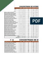 CONCENTRADOS 4TO BIM(1)(1)