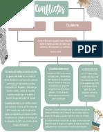 1. Mapa conceptual conflictos y causas