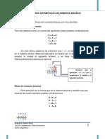 Operaciones aritméticas con números binarios
