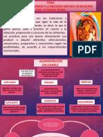 La Cultura Alimentaria (3)
