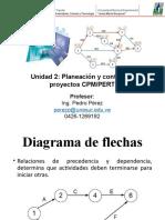 Unidad II Planeación y control de proyectos CPM/PERT