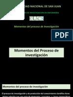 Momentos Del Proceso de Investigacion -2020