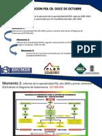 Rendición de Cuentas Plan Estratégico Comuna 6 - Marzo 2011