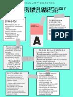 Presentación Acerca Del Curriculum