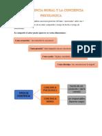 LA CONCIENCIA MORAL Y LA CONCIENCIA PSICOLOGICA seccion 3