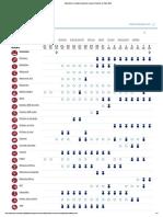 Calendario y Resultados Olímpicos _ Juegos Olímpicos de Tokio 2020
