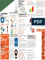 Gestion Del Riesgo Infografia