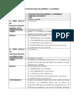 Ficha Técnica Procrastinación General y Académica
