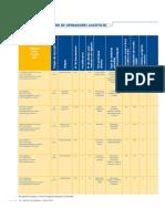 Tabela Operadores Logísticos 2010
