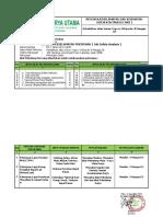 4.Tabel D.Analysis Job Safety Jalan