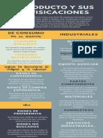 EL PRODUCTO Y SUS CLAFISICACIONES