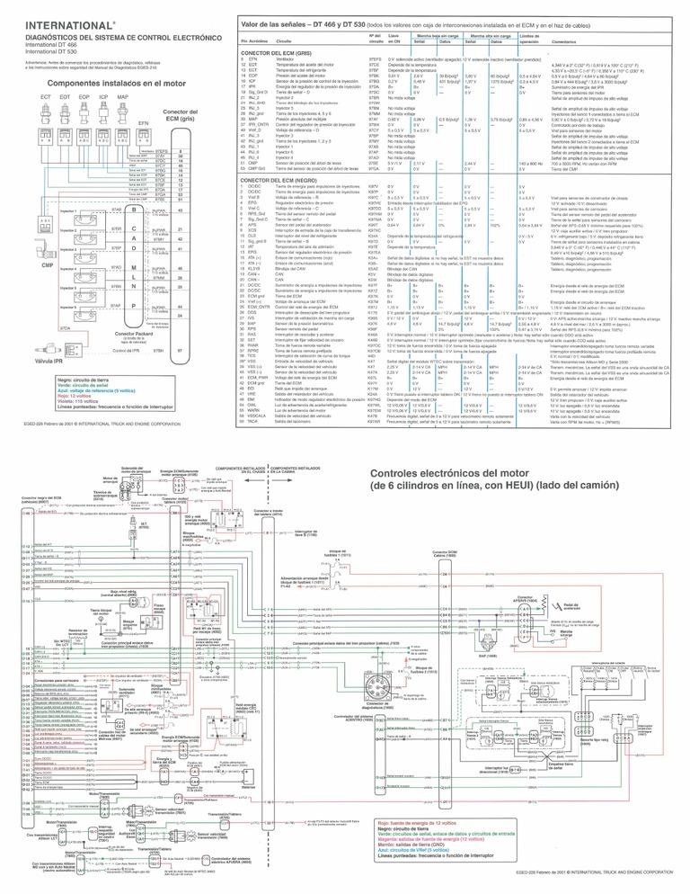 wiring diagram international 9100i trusted wiring diagram \u2022 navistar vt365 wiring-diagram navistar wiring schematics trusted wiring diagram rh dafpods co international 9400i international 9400i