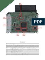 Bosch Edc 16c9 – Chevrolet s10