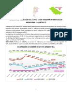 Ocupacion de Camas de Uti Argentina 13 de Agosto 2021