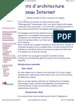 ElementsReseauInternet