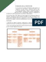 PARTE ORGÁNICA Y ECONOMICA DE LA CONSTITUCIÓN