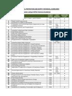 List of DM TG