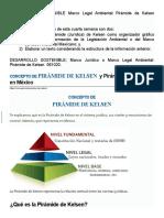 DESARROLLO_SOSTENIBLE_Marco_Legal_Ambiental_Pirámide_de_Kelsen__061020.__