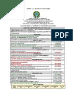 Calendário Acadêmico Suplementar 2021.1