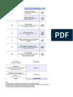 Presupuesto Yp Plantilla
