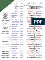 2011 World Cup schedule
