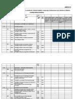 Anexa 8 Lista Codurilor CAEN Eligibile Numai Pentru Dotarea Cladirilor SM6.4