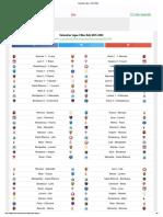 Calendrier Ligue 1 2021-2022