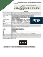 URP6100 v9.55 r00 Capítulo 0 Consulta Rápida