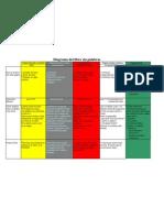 Plan de Salvacion - Colores