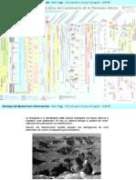 Lez 9 Stratigrafia Quaternario