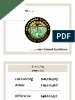 Proposed Woodbridge school budget 2011-2012