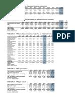 PIB 2018