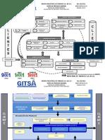 003 Mpg-gitsa-01.03 Mapa de Proceso General