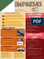 Infografía de Empresas 2 Sebastián Jiménez