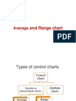 Average and Range Chart