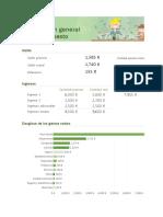 Presupuesto mensual doméstico