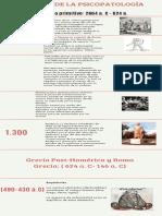 Historia de La Psicopatología (1)