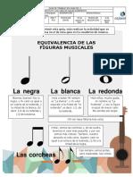 Equivalencia de Las Figuras Musicales