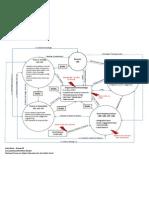Workflow Model (National Forum)