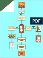 Mapa_Microsoft_PowerPoint