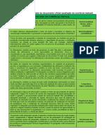 Tabela auxiliar para revisão de documento oficial (1)