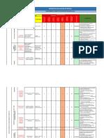 IPERC Mantenimiento de Estructuras Metalicas