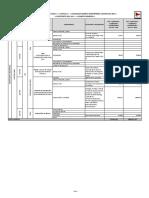 Planilla Capex y Opex Ptp 2018 Formato Ypfb