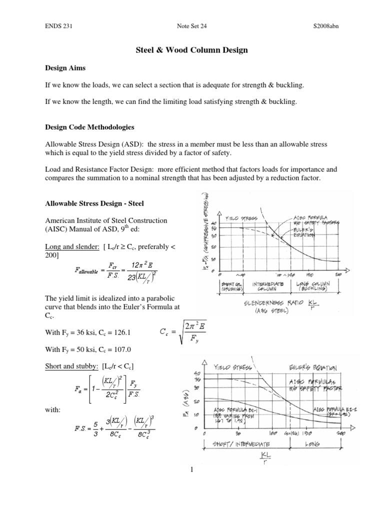 NS24columns | Buckling | Engineering