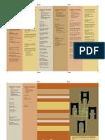 Capitulaciones2011.02.pdf