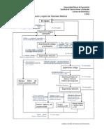 7 Modelo de comportamiento - Diagrama de transicion de estados