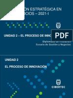 INNOVACION UNIDAD 2 - 2021-I